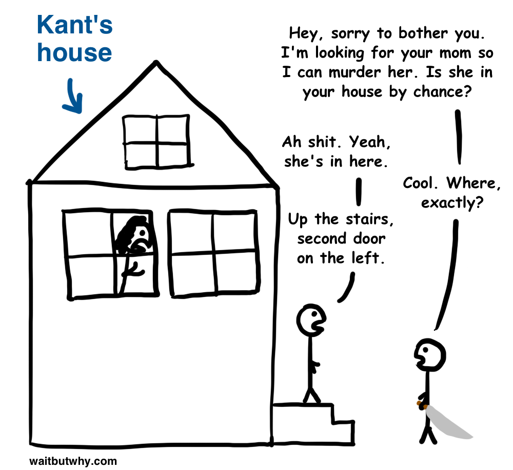 A murderer walks up to Kant's house. Murderer: Hey, sorry to bother you. I'm looking for your mom so I can murder her. Is she in by chance? Kant: Ah shit. Yeah, she's in here. Up the stairs, second door on the left.