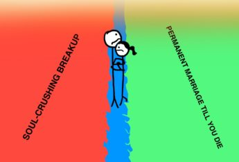 """stick figure couple huddled on a beam between """"soul crushing breakup"""" and """"permanent marriage till you die"""""""