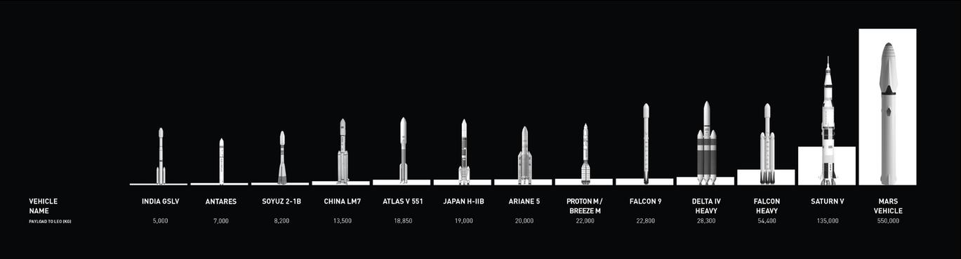 rocket-lineup-2