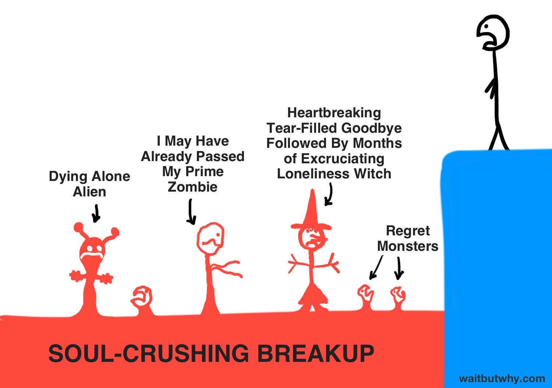 "fear monsters on the ""soul-crushing breakup"" side"