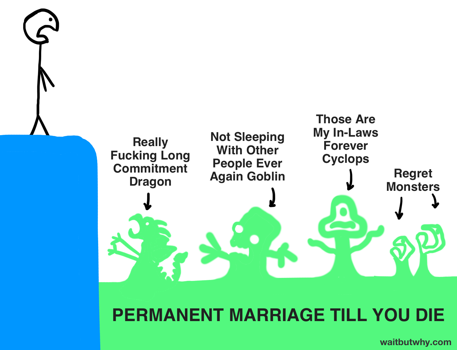 """fear monsters on the """"permanent marriage till you die"""" side"""