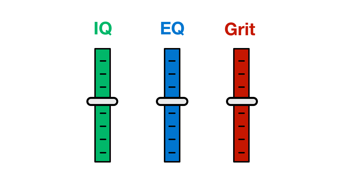 iq eq or grit essay Eq and iq emotional quotient (eq) is a way to measure how a person recognizes emotions in himself or herself and others,  eq and iq essay .