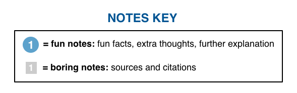 Notes key: Type 1 are fun notes for fun facts, extra thoughts, or further explanation. Type 2 are boring notes for sources and citations.