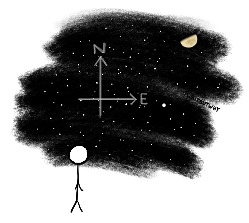 Stick figure looking up at a dark night sky with an overlay of cardinal directions