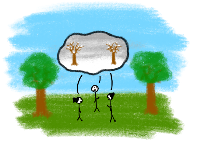 3 stick figures in a park with a shared speech bubble depicting trees in the winter