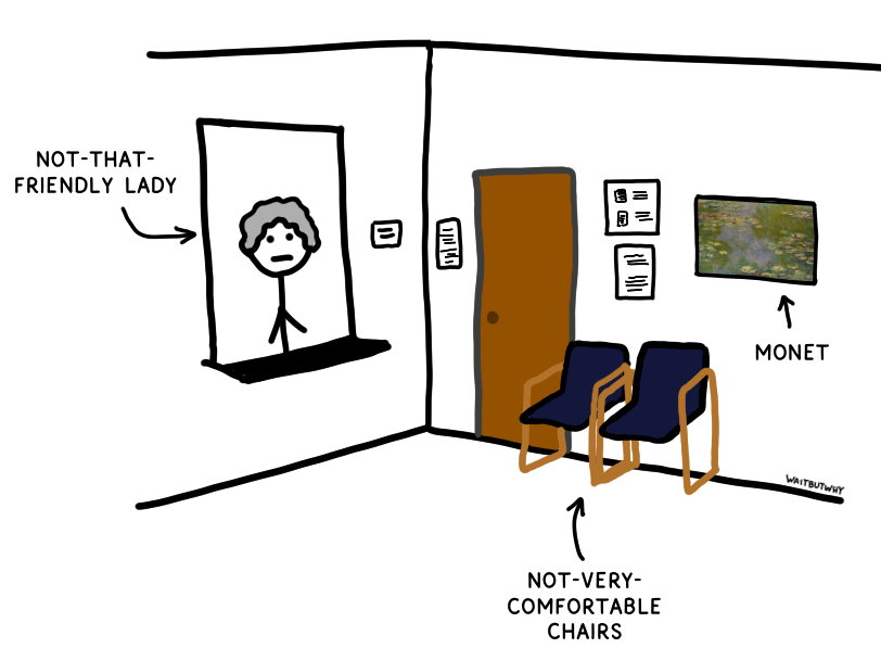 """Waiting room with labels: """"not-that-friendly lady"""", """"not-very-comfortable chairs"""", and """"Monet"""" pointing to a painting on the wall."""